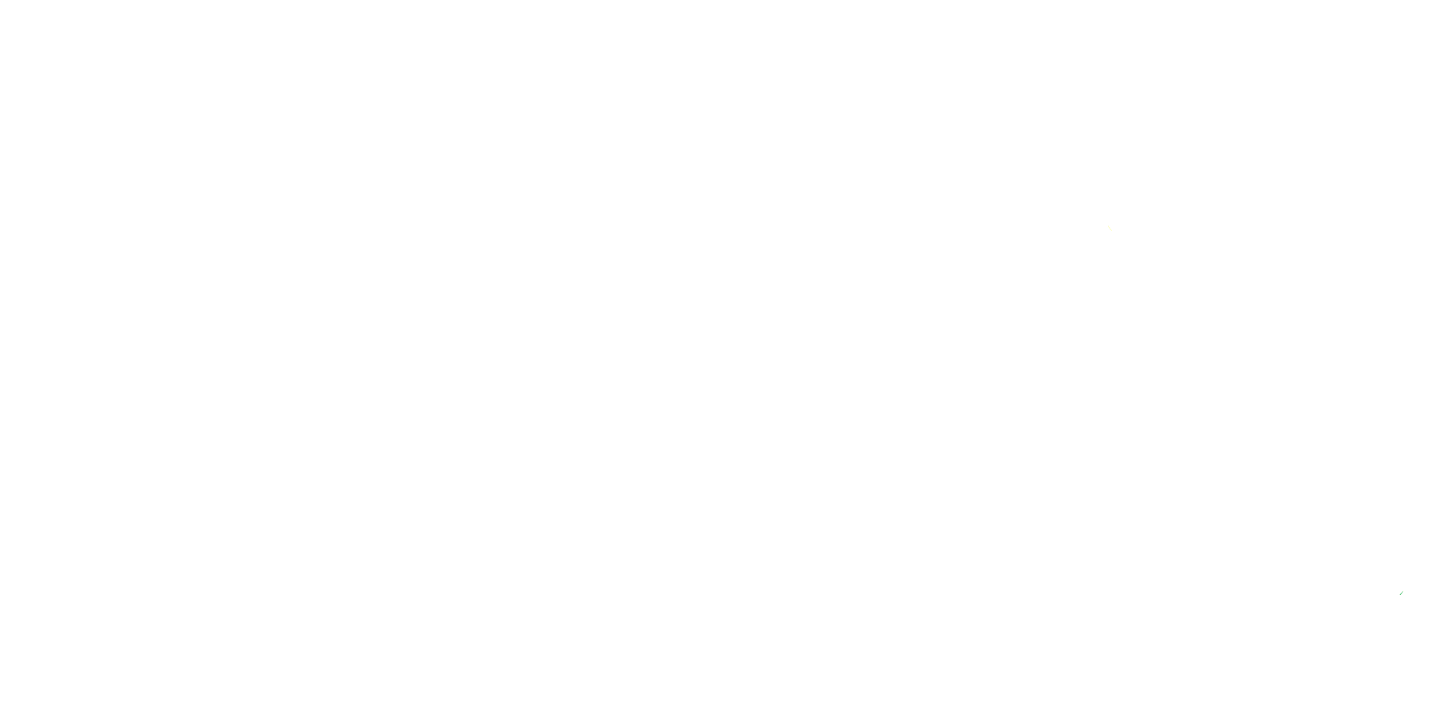 Useful Essential Oils